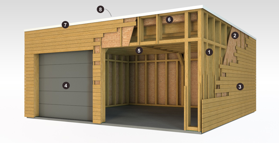 comment construire garage ossature bois. Black Bedroom Furniture Sets. Home Design Ideas